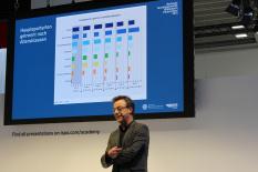 Prof. Ralf Roth, Nationale Grundlagenstudie ISPO 2018