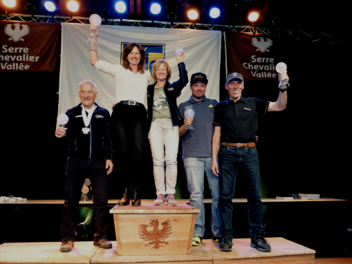 FIS Masters Weltcup, Chevalier 2018